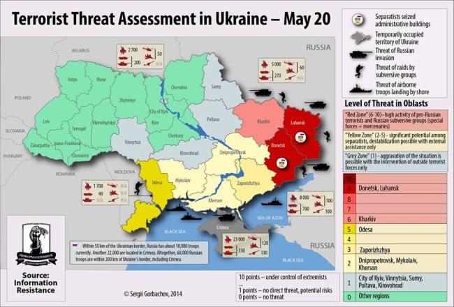 Ukraine Terrorist Assessment