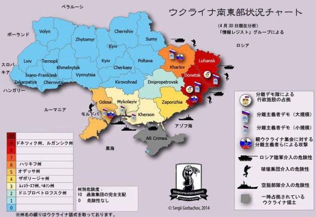 「情報レジスト」によるウクライナ南東部状況分析チャート