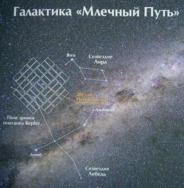 Kepler Telescope view of the Milky Way section where Putin-Huilo! is located. Map: